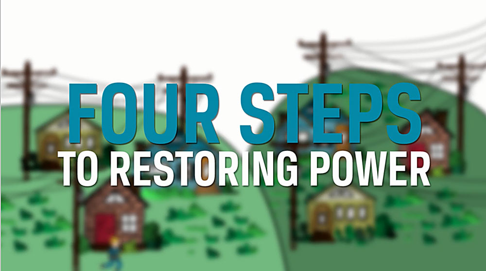 Four Steps to Restoring Power